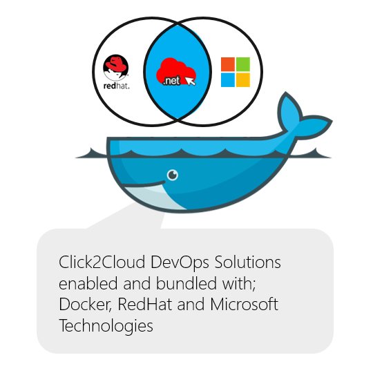 Importance of the Click2Cloud linux cloud extension for developers and enterprises