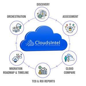 Introduction to Cloud Intel -A kickstart to your Cloud Journey | Click2Cloud Inc.
