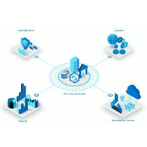 Big Data Analytics & AI/ML using Synapse