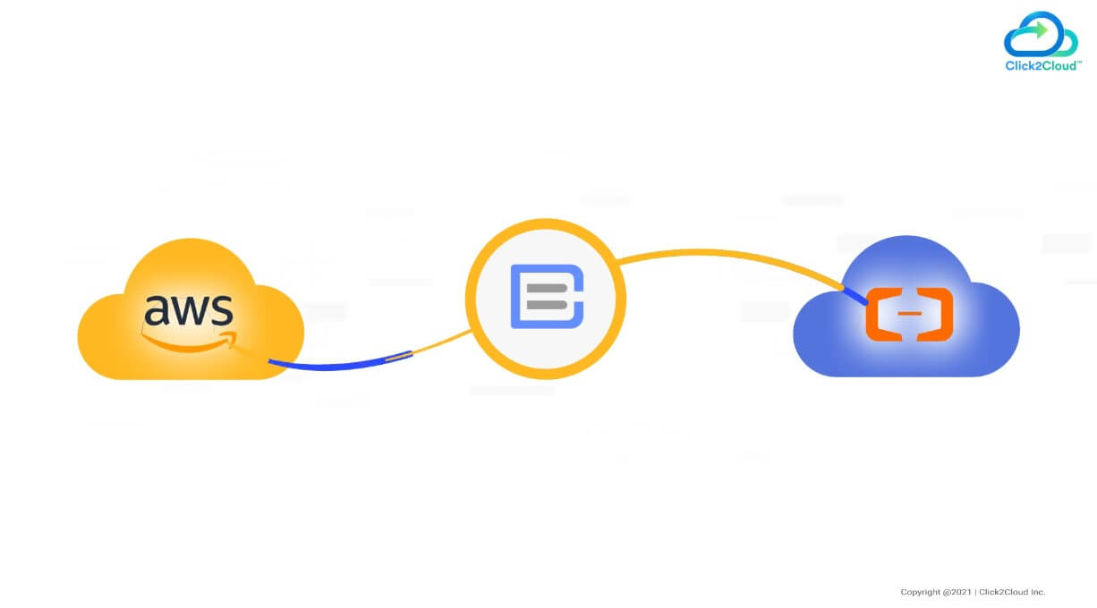 Click2cloud_Migrate your data from AWS to Alibaba cloud via Clouds Brain_Video