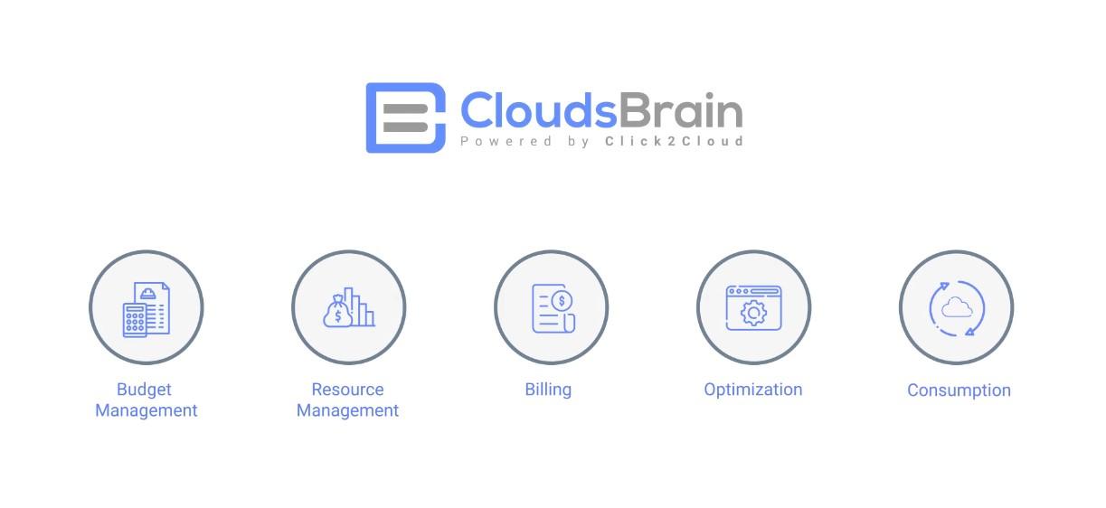 Click2cloud_CloudsBrain Cost Management and Billing_Video