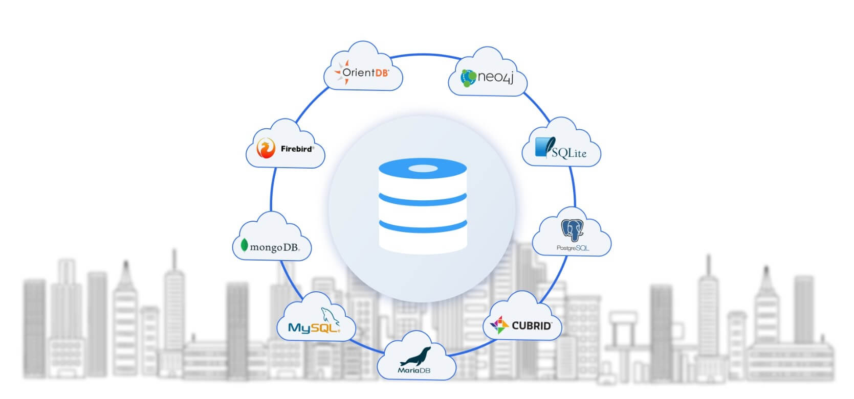 Click2cloud_Discover easy open-source database migration with CloudsBrain_Video