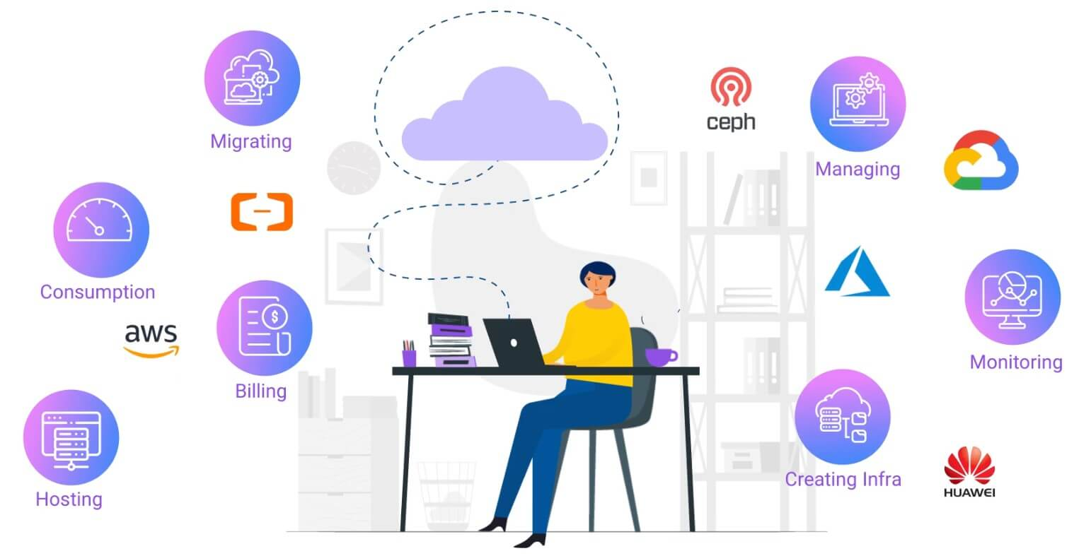 Click2cloud_Cloud Infra Studio_Video