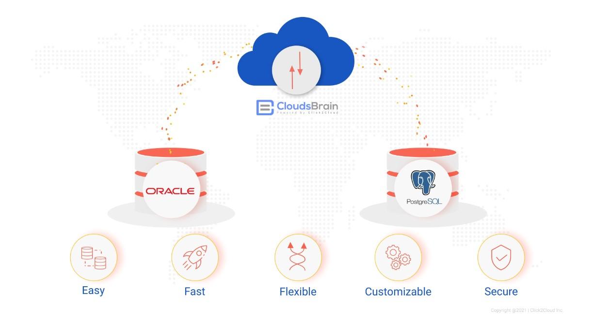 Click2cloud_Migrate Oracle to PostgreSQL via CloudsBrain_Video