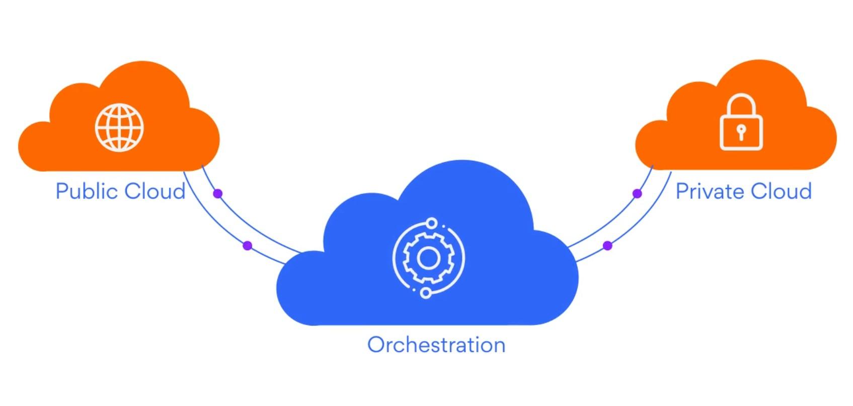 Click2cloud_Add Alibaba provider and vm creation through CloudsBrain_Video