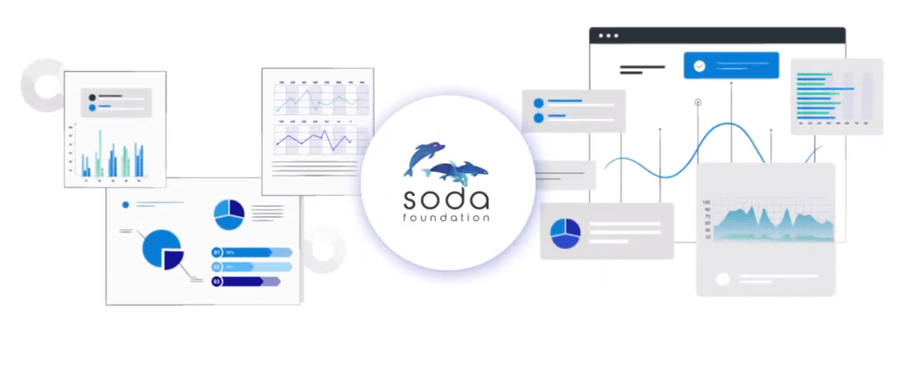 Click2cloud_SODA Integration with CloudBrain_Video